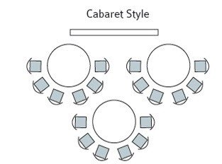 Cabaret style event room layouts