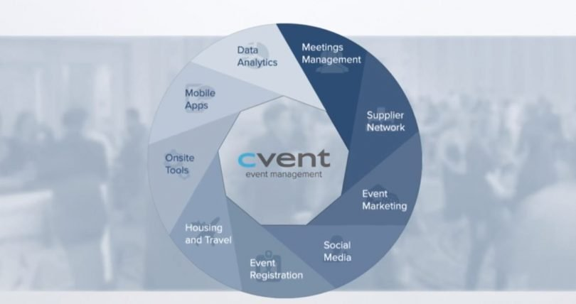 cvent event management software