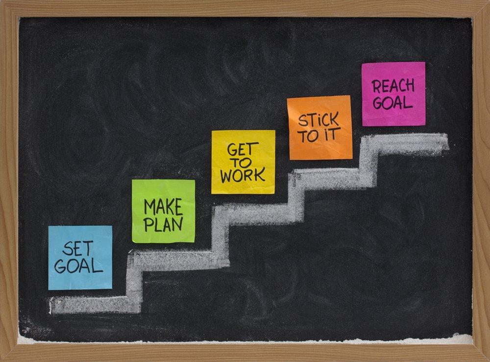 setting up goals - venue marketing