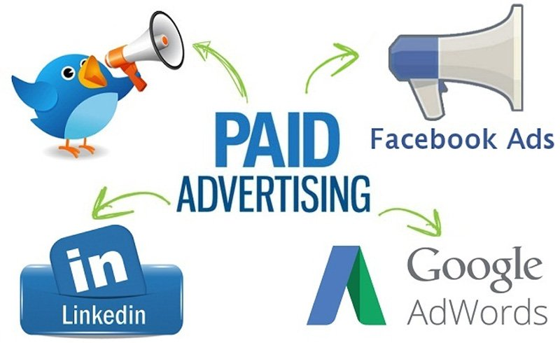paid advertising - venue marketing